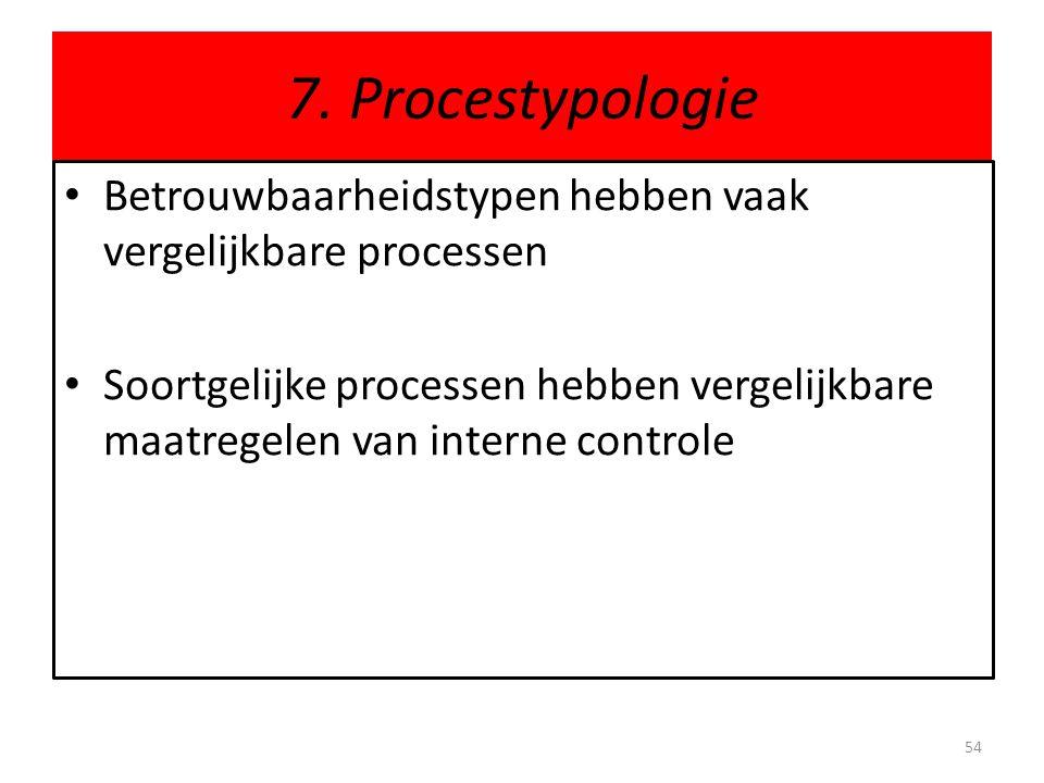 7. Procestypologie Betrouwbaarheidstypen hebben vaak vergelijkbare processen.