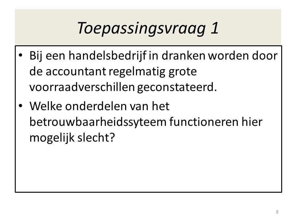 Toepassingsvraag 1 Bij een handelsbedrijf in dranken worden door de accountant regelmatig grote voorraadverschillen geconstateerd.
