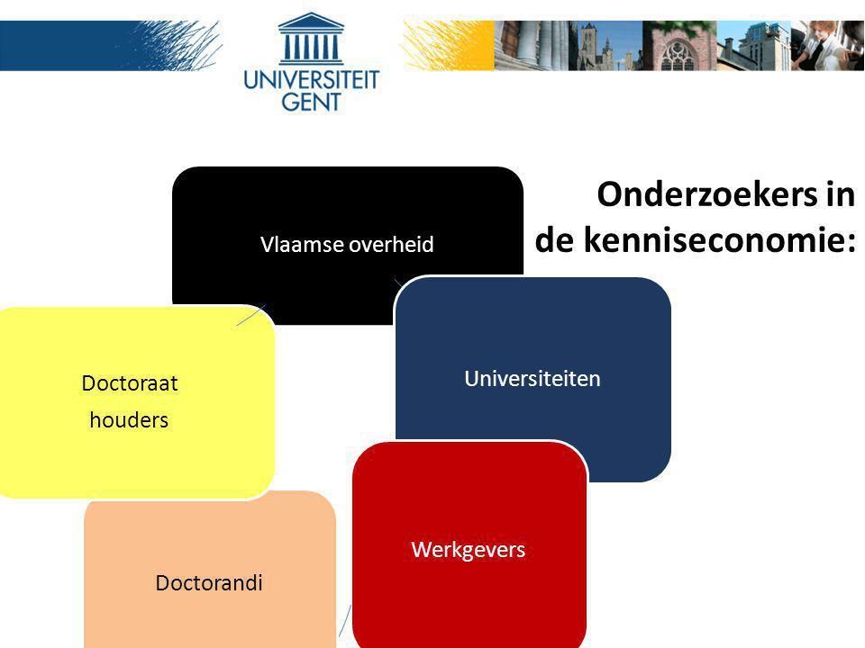 Onderzoekers in de kenniseconomie: