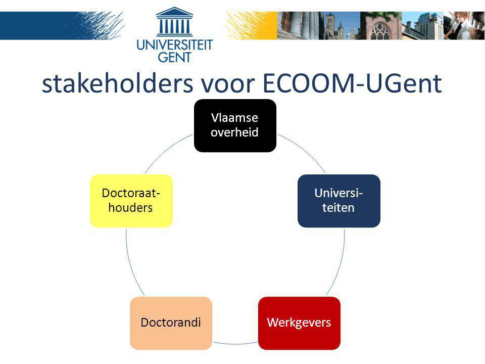 stakeholders voor ECOOM-UGent