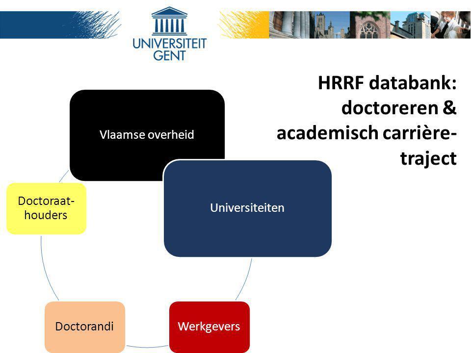 HRRF databank: doctoreren & academisch carrière- traject
