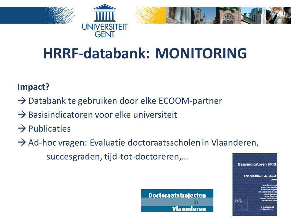 HRRF-databank: MONITORING