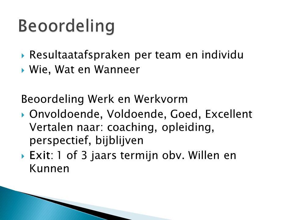 Beoordeling Resultaatafspraken per team en individu