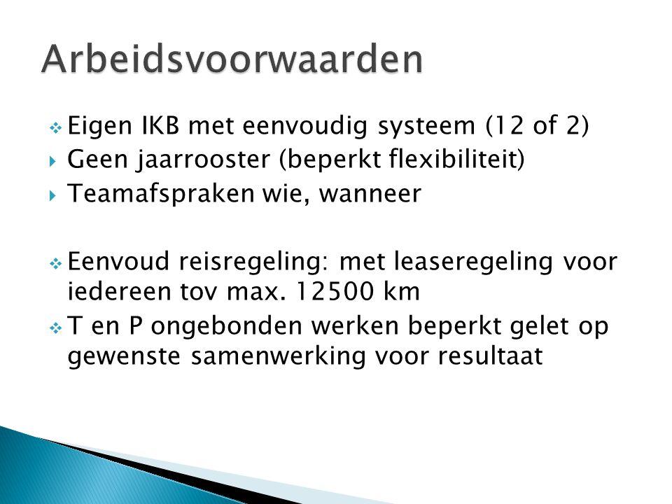 Arbeidsvoorwaarden Eigen IKB met eenvoudig systeem (12 of 2)