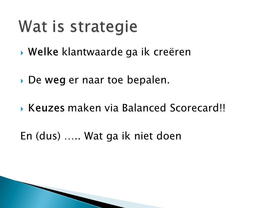 Wat is strategie Welke klantwaarde ga ik creëren