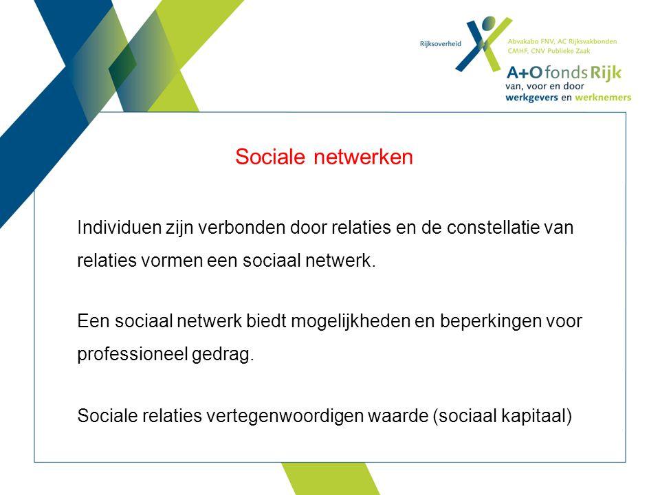 Sociale netwerken Lange onderzoekstraditie: autonome professional vs organisatie / management.