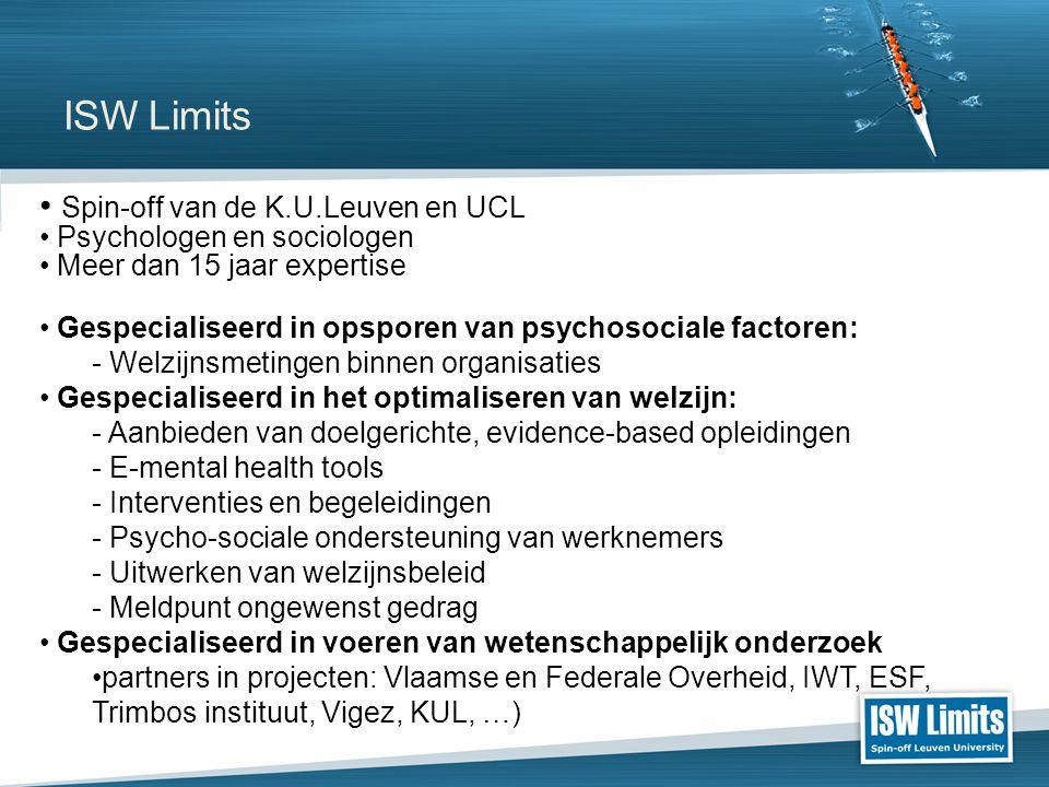Spin-off van de K.U.Leuven en UCL