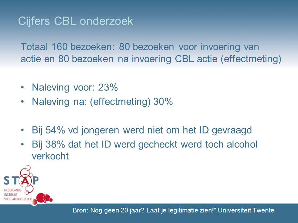 Cijfers CBL onderzoek Totaal 160 bezoeken: 80 bezoeken voor invoering van actie en 80 bezoeken na invoering CBL actie (effectmeting)