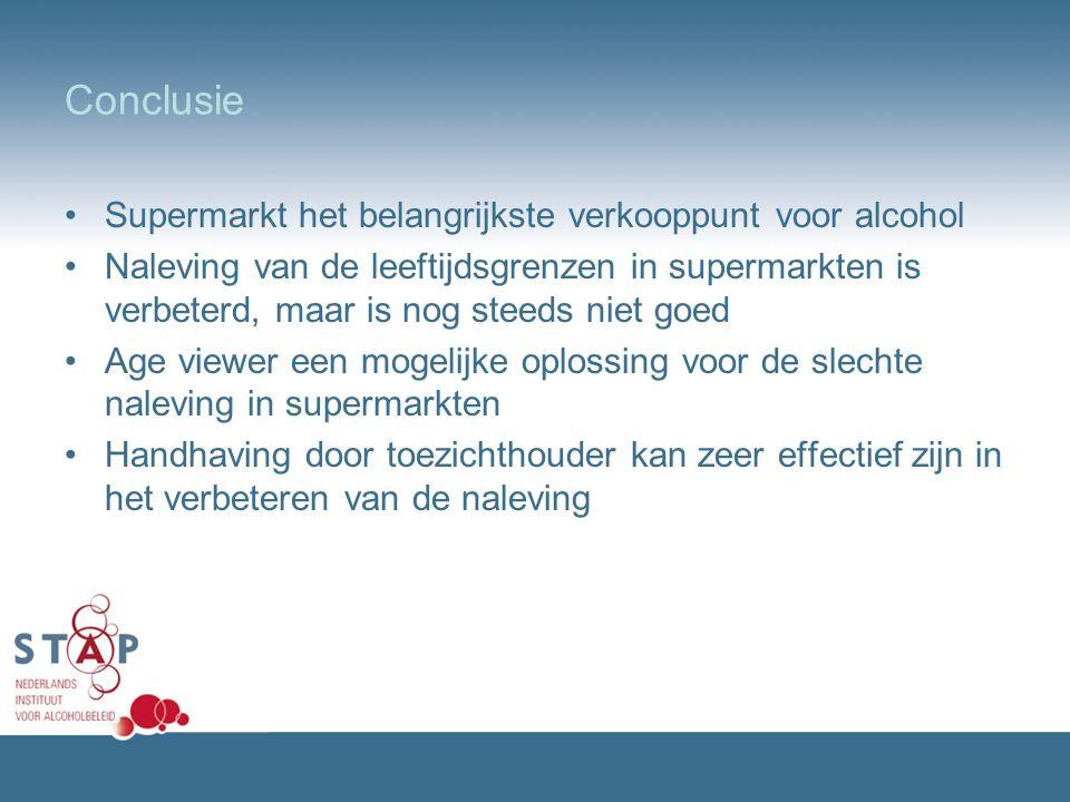 Conclusie Supermarkt het belangrijkste verkooppunt voor alcohol