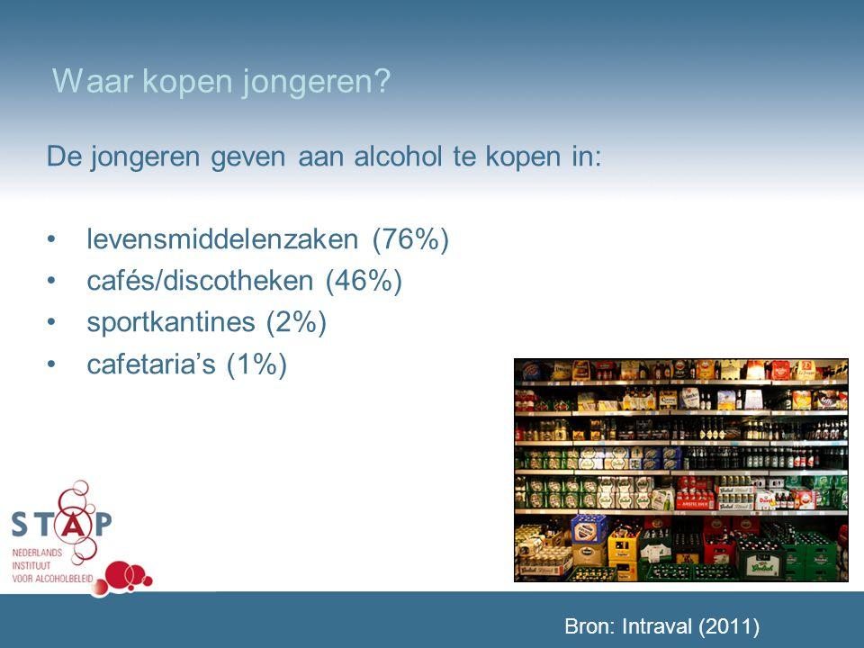 Waar kopen jongeren De jongeren geven aan alcohol te kopen in: