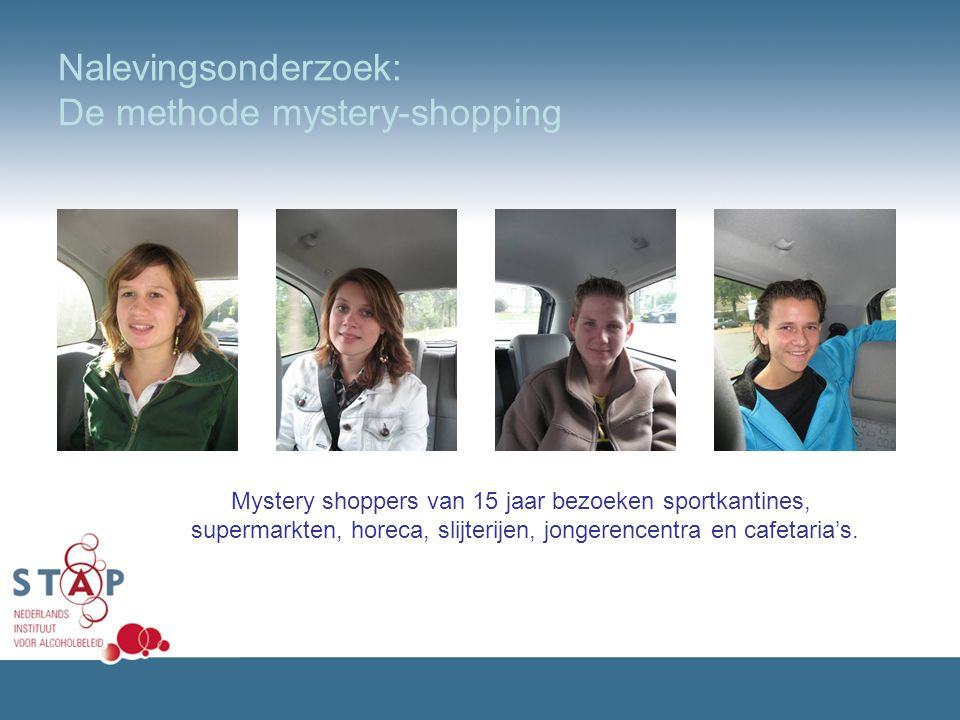 Nalevingsonderzoek: De methode mystery-shopping
