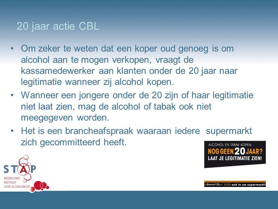 20 jaar actie CBL