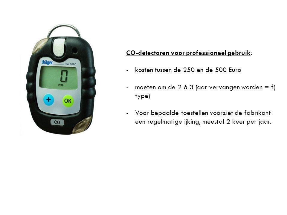 CO-detectoren voor professioneel gebruik: