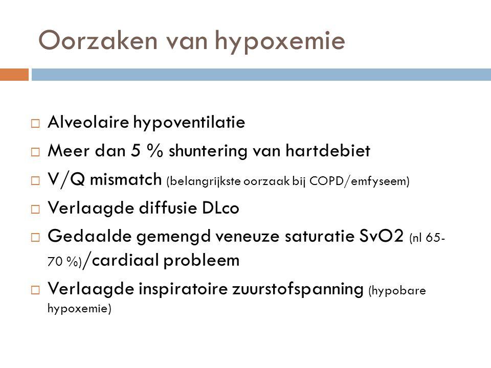 Oorzaken van hypoxemie