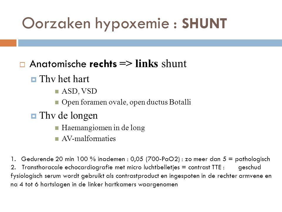 Oorzaken hypoxemie : SHUNT