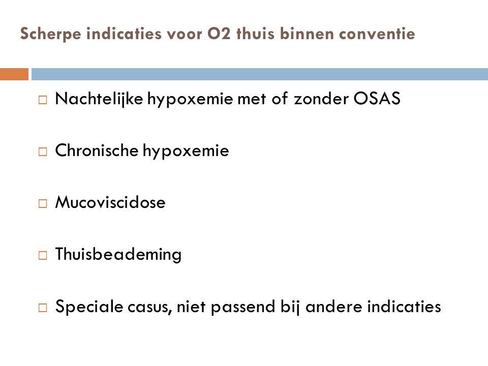 Scherpe indicaties voor O2 thuis binnen conventie