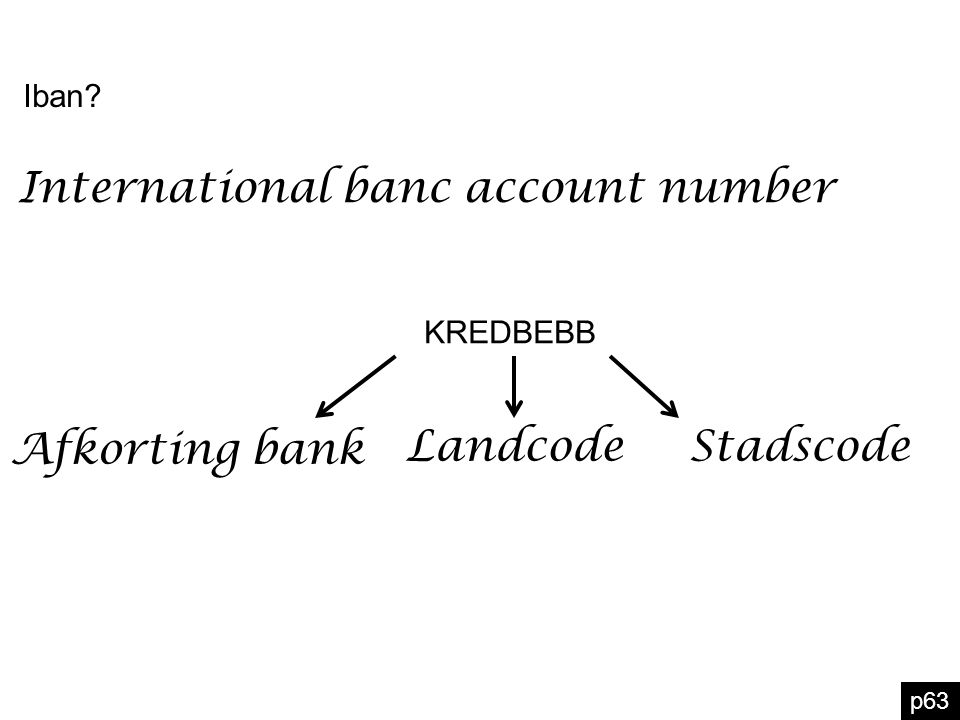 International banc account number