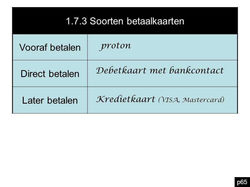 1.7.3 Soorten betaalkaarten