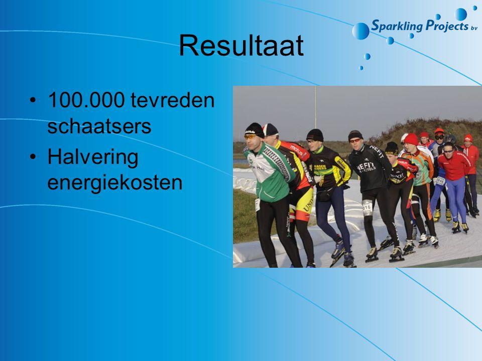 Resultaat 100.000 tevreden schaatsers Halvering energiekosten