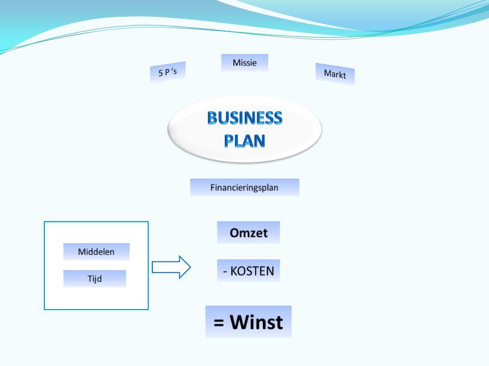 = Winst Business Plan Omzet - KOSTEN Missie 5 P 's Markt