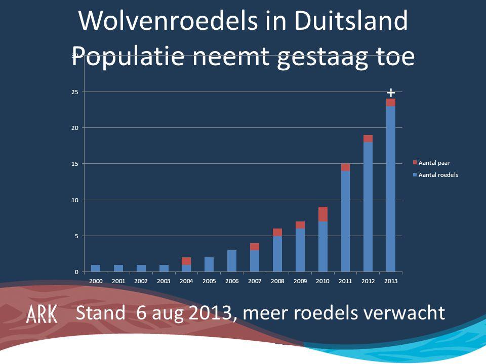 Wolvenroedels in Duitsland Populatie neemt gestaag toe