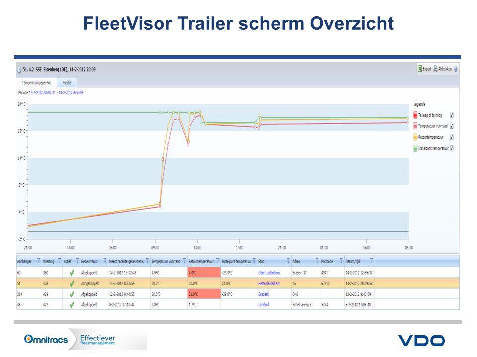 FleetVisor Trailer scherm Overzicht