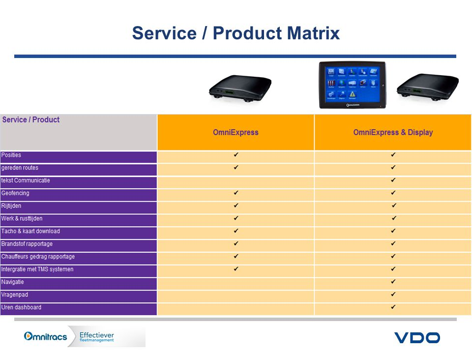 Service / Product Matrix