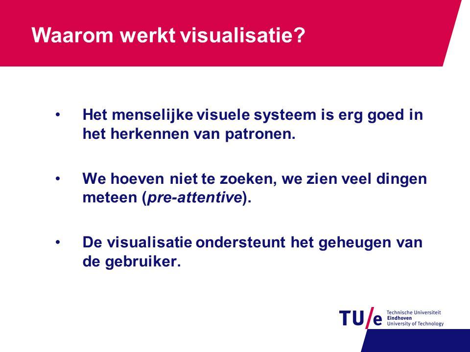 Waarom werkt visualisatie