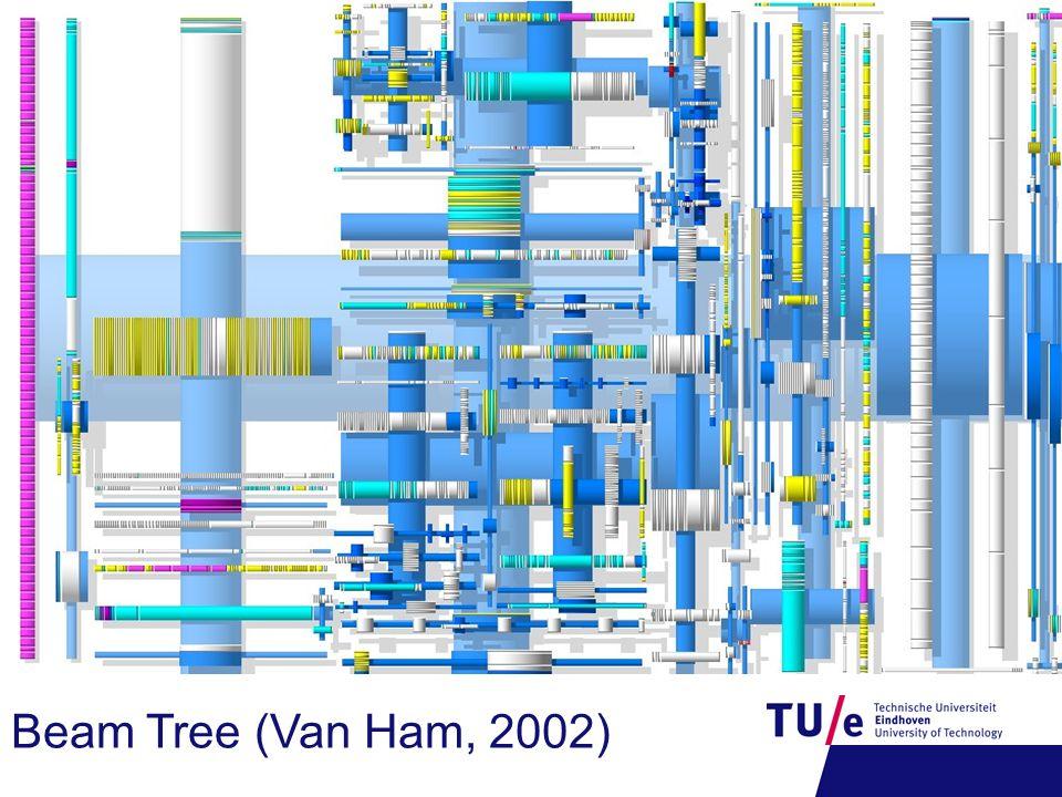 Botanic tree (Kleiberg, 2001)