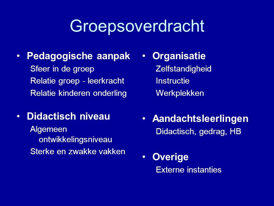 Groepsoverdracht Pedagogische aanpak Didactisch niveau Organisatie