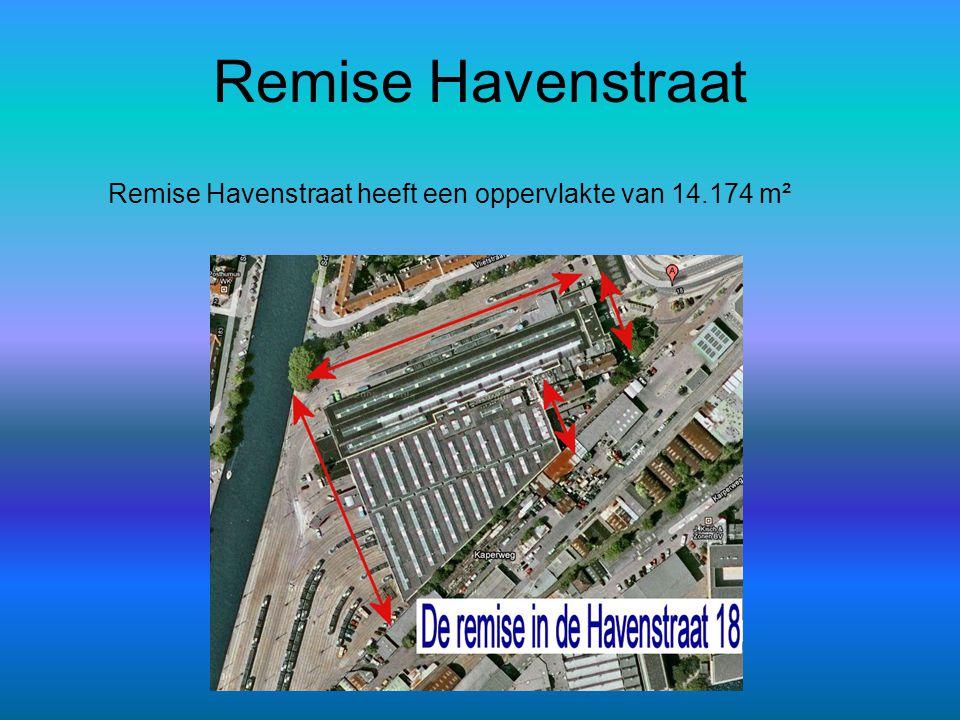 Remise Havenstraat Remise Havenstraat heeft een oppervlakte van 14.174 m² ALmo 24