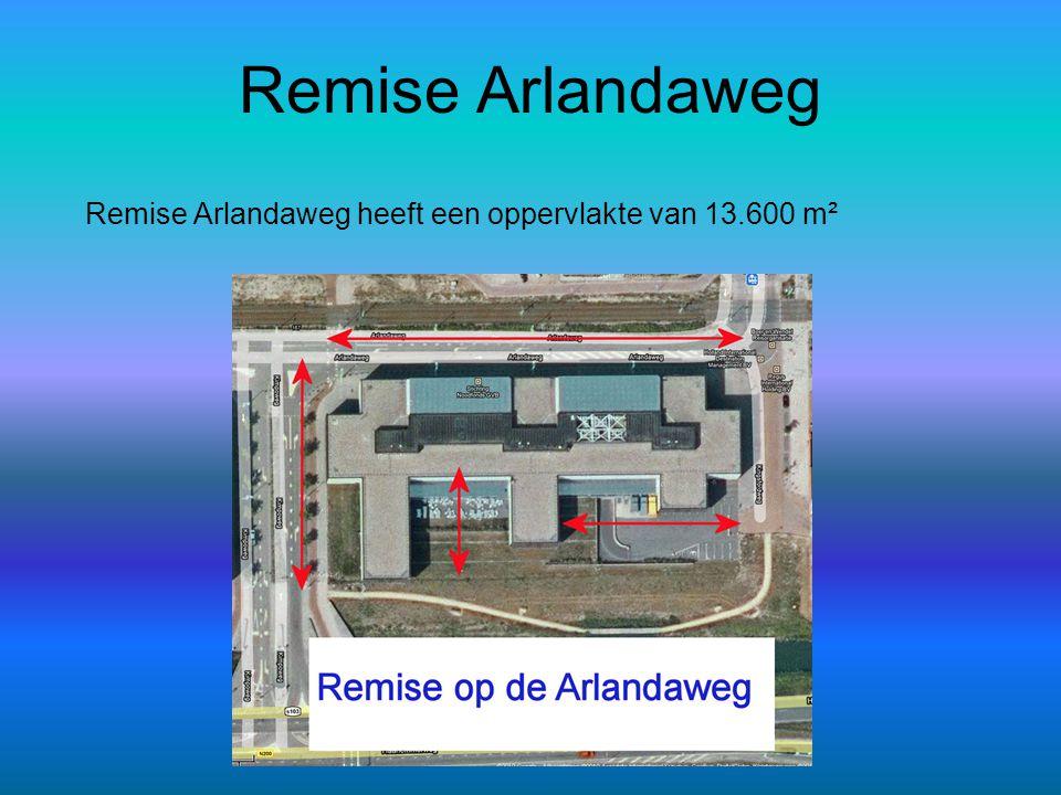 Remise Arlandaweg Remise Arlandaweg heeft een oppervlakte van 13.600 m²