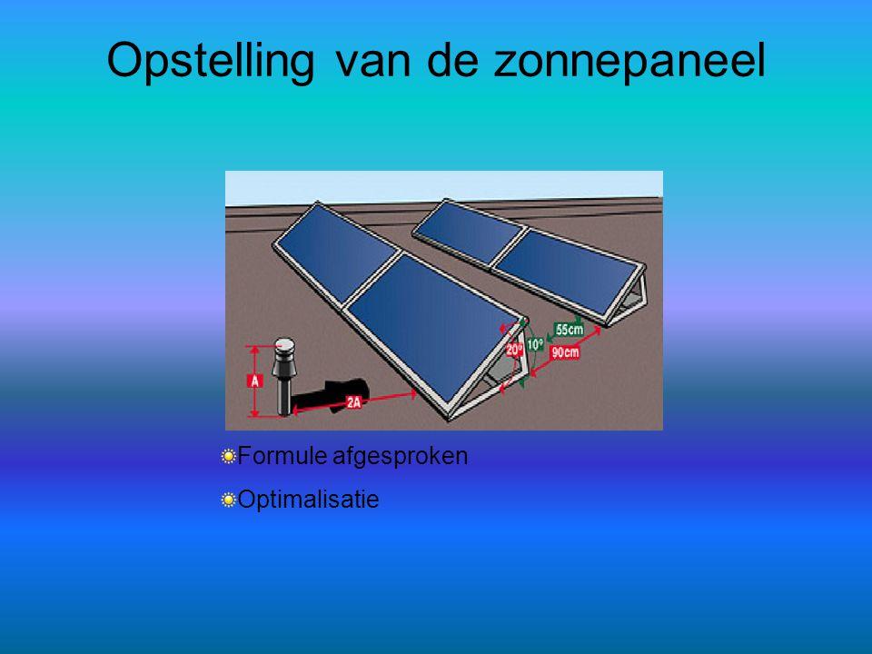 Opstelling van de zonnepaneel