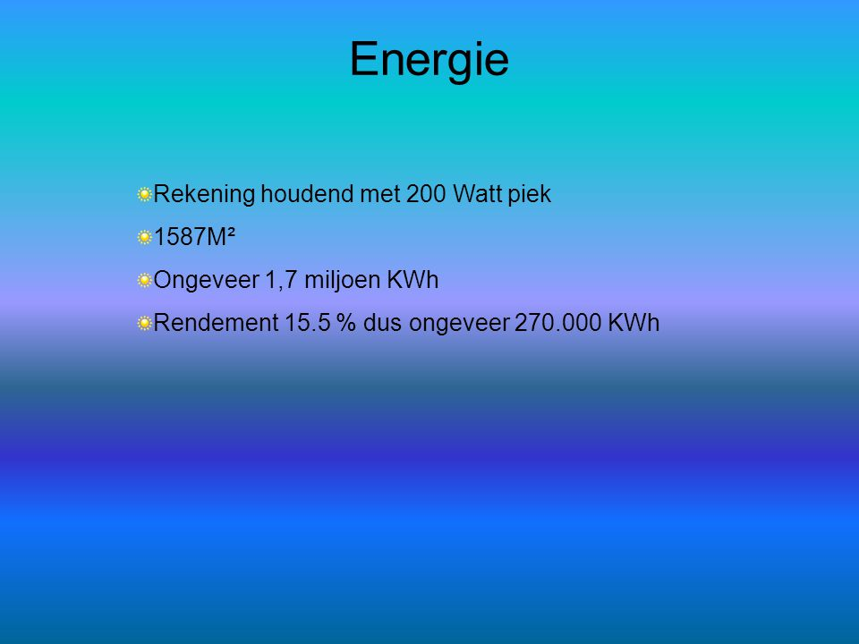 Energie Rekening houdend met 200 Watt piek 1587M²