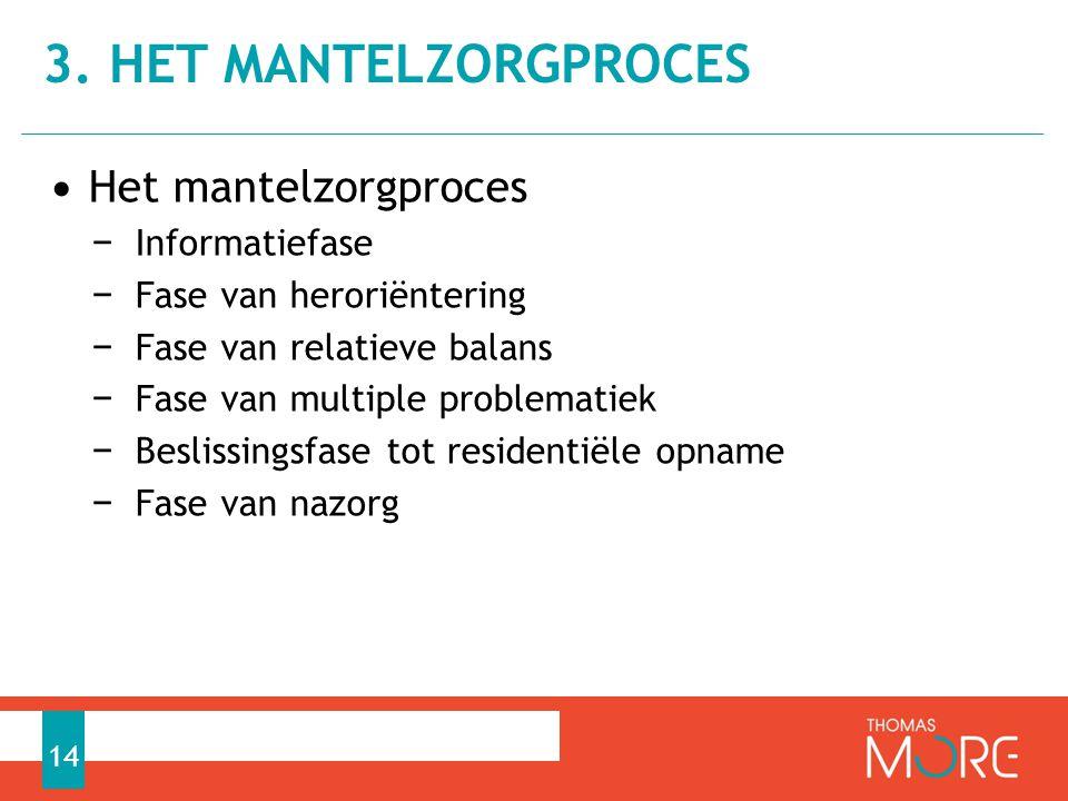 3. Het mantelzorgproces Het mantelzorgproces Informatiefase