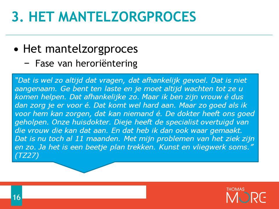 3. Het mantelzorgproces Het mantelzorgproces Fase van heroriëntering