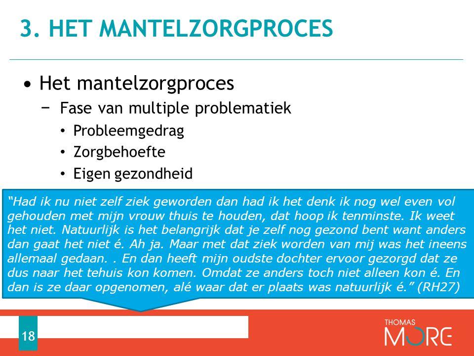 3. Het mantelzorgproces Het mantelzorgproces