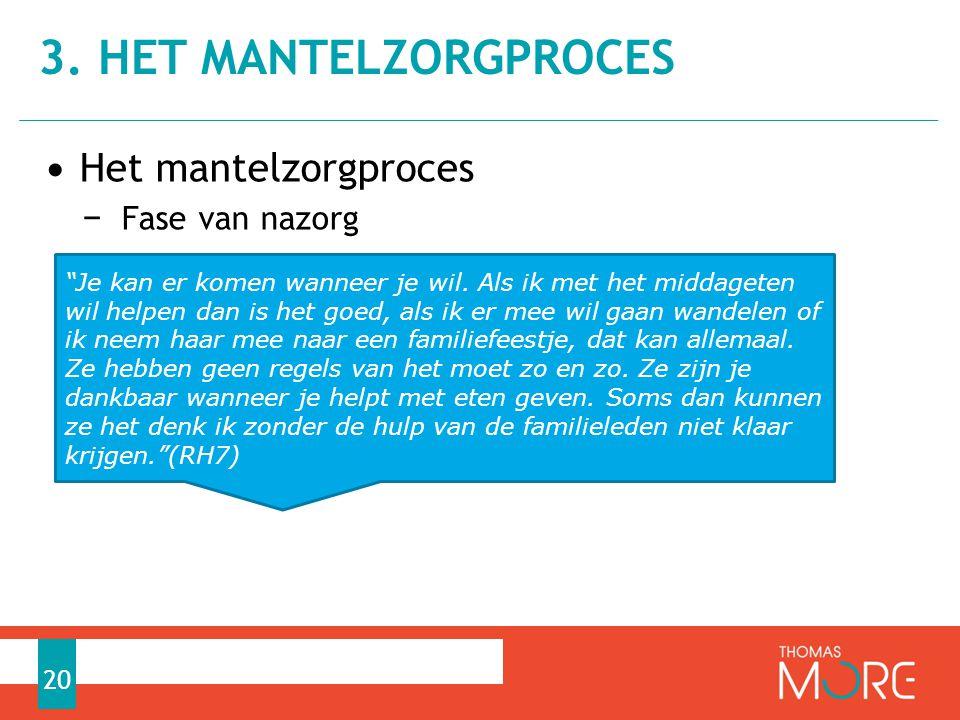 3. Het mantelzorgproces Het mantelzorgproces Fase van nazorg