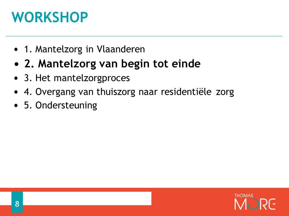 workshop 2. Mantelzorg van begin tot einde 1. Mantelzorg in Vlaanderen