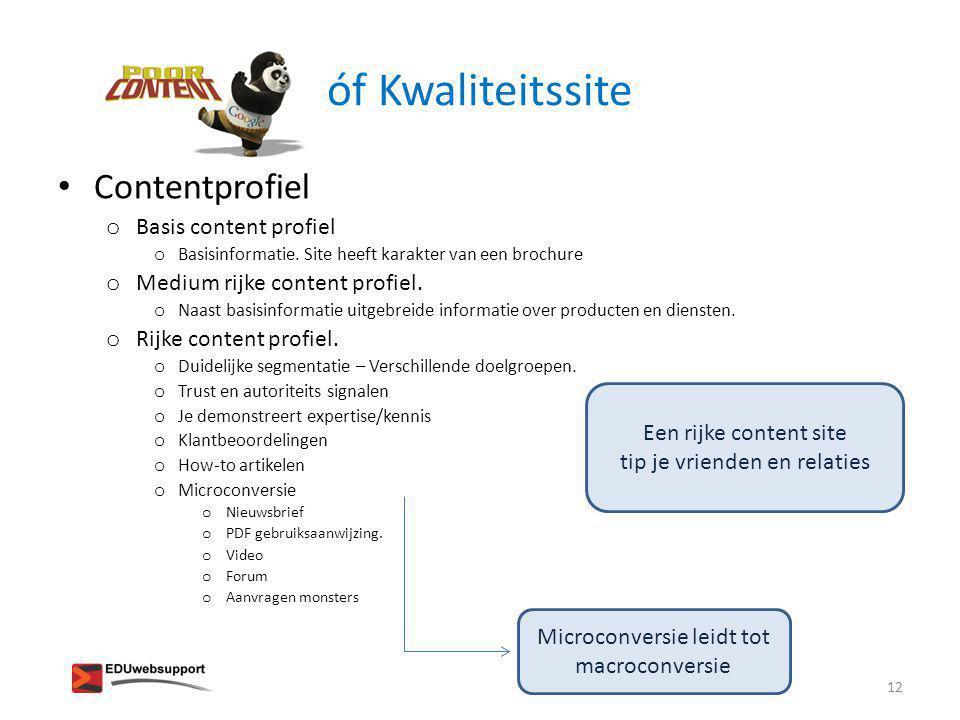 óf Kwaliteitssite Contentprofiel Basis content profiel