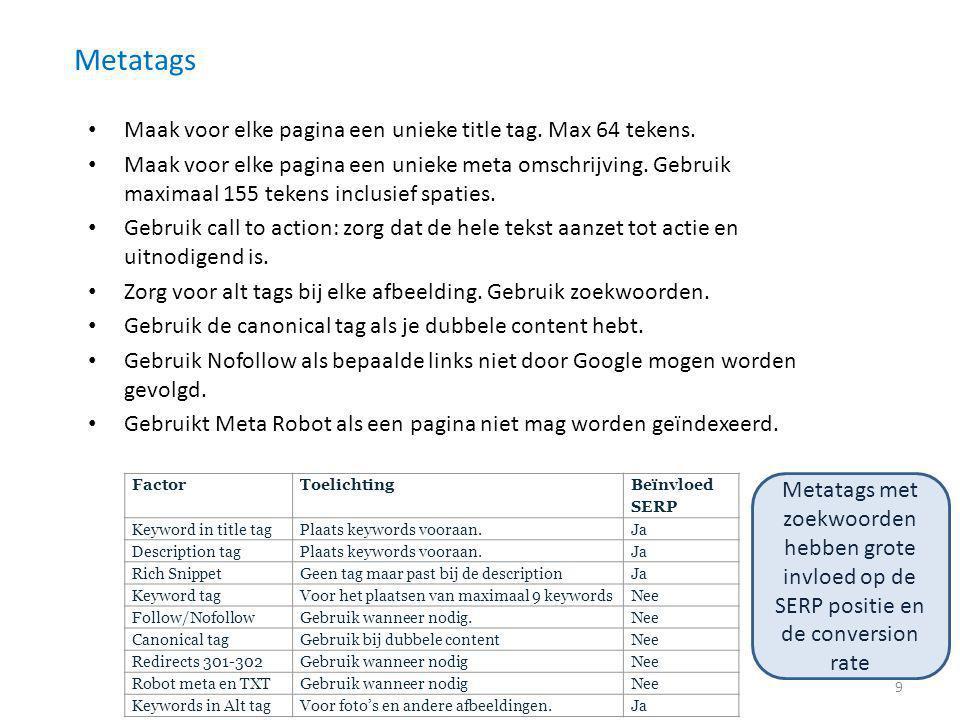 Metatags Maak voor elke pagina een unieke title tag. Max 64 tekens.