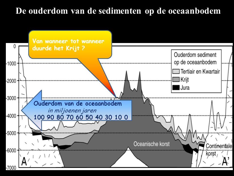De ouderdom van de sedimenten op de oceaanbodem