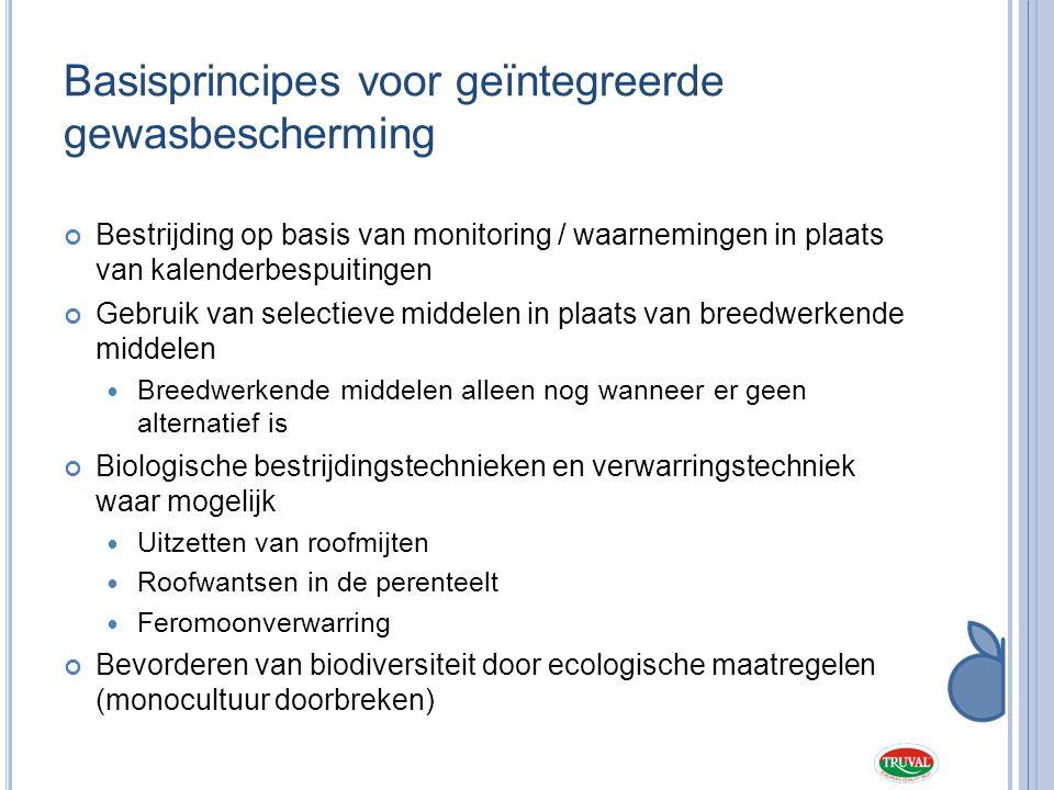 Basisprincipes voor geïntegreerde gewasbescherming