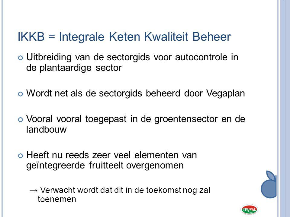 IKKB = Integrale Keten Kwaliteit Beheer