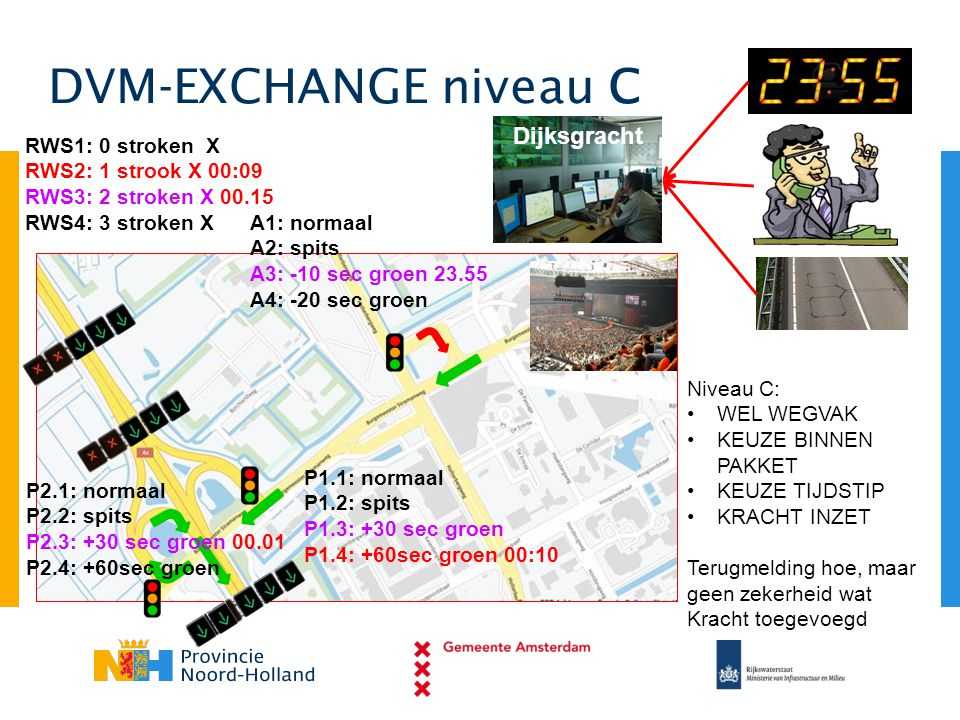 DVM-EXCHANGE niveau C Dijksgracht RWS1: 0 stroken X