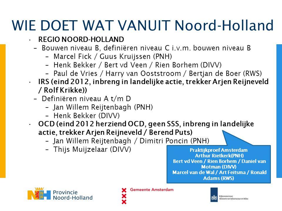 WIE DOET WAT VANUIT Noord-Holland