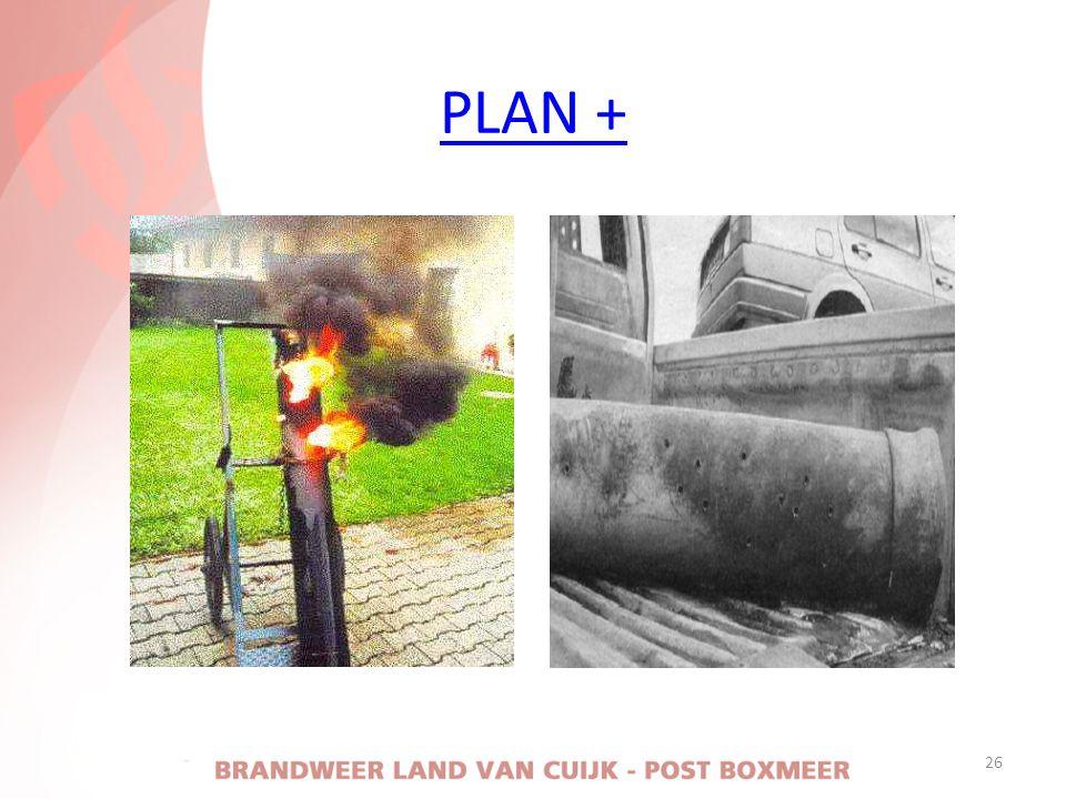 PLAN + Hyperlink aan het woord plan+.
