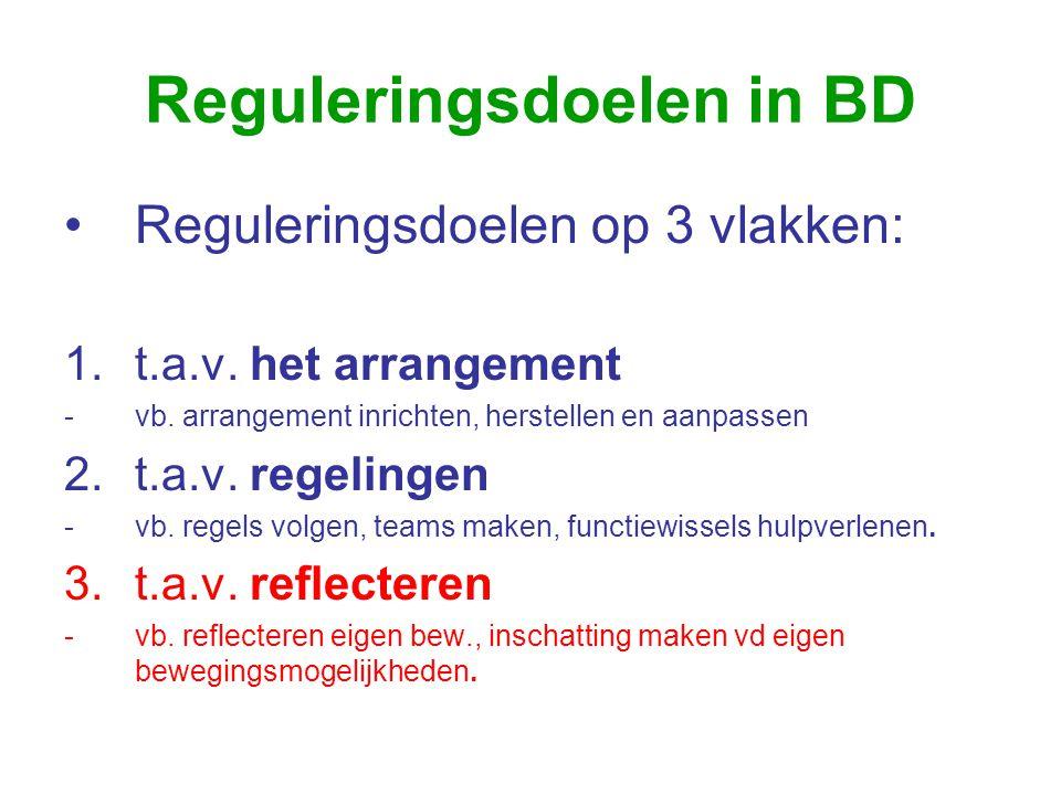 Reguleringsdoelen in BD