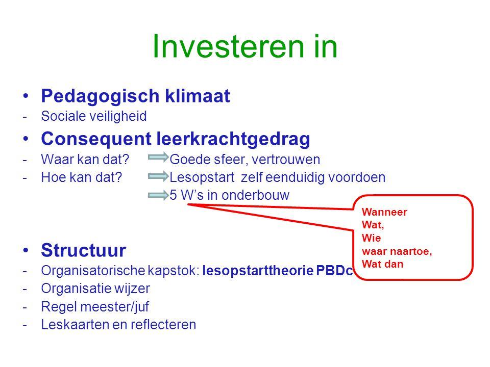 Investeren in Pedagogisch klimaat Consequent leerkrachtgedrag