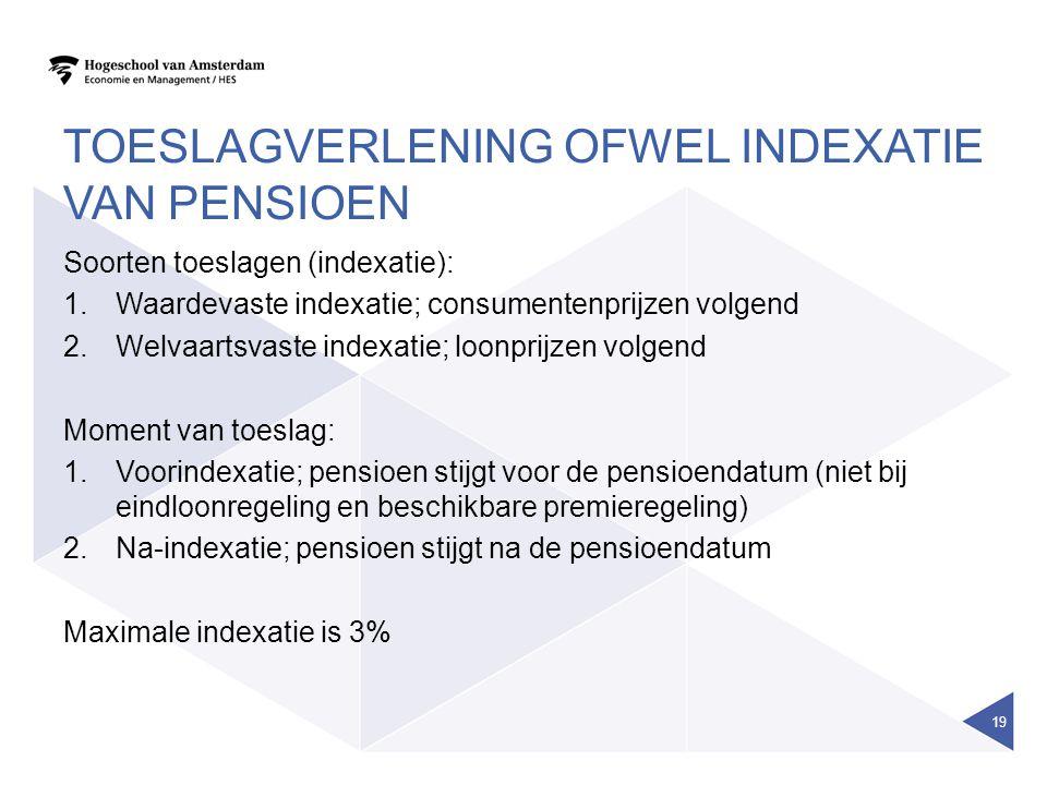 Toeslagverlening ofwel indexatie van pensioen